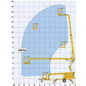 omme1500E-diagram